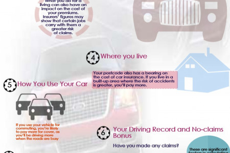 The top 10 factors which affect car insurance prices Infographic
