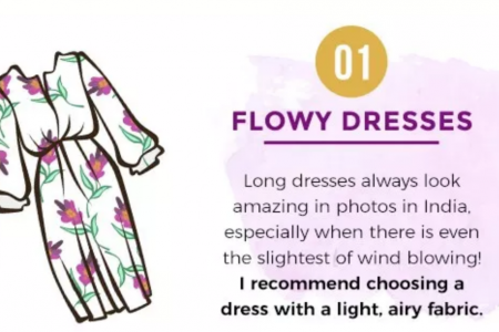THE TOP 10 FASHION ITEMS TO PACK WHEN TRAVELING TO INDIA Infographic