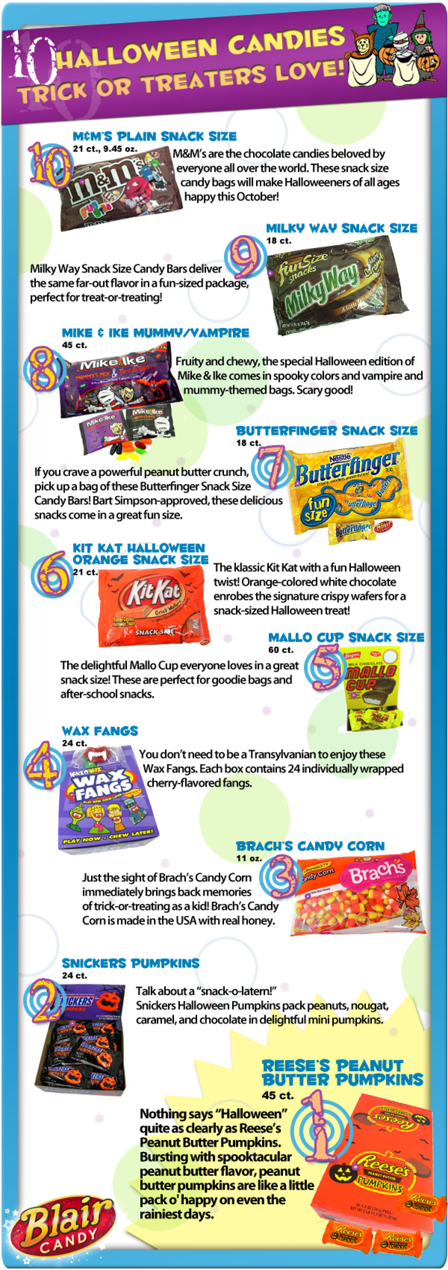 the top 10 halloween candy bars infographic - Top Ten Halloween Candies