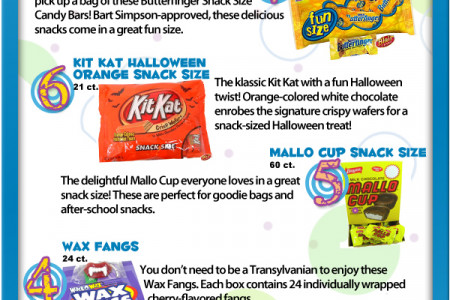 The Top 10 Halloween Candy Bars Infographic