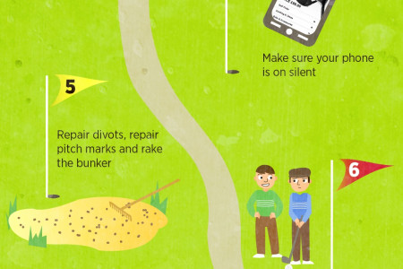 The Top 10 Tips On Great Golf Etiquette - UK Infographic