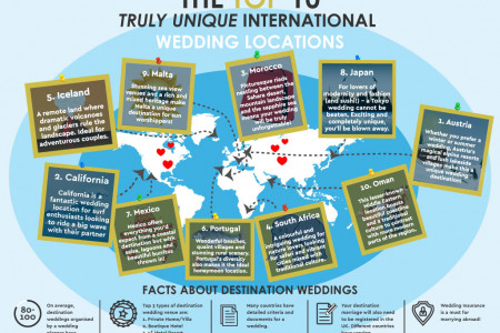 The Top 10 Truly Unique International Wedding Locations Infographic