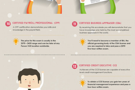The Top 25 Certifications for Accounting Professionals Infographic