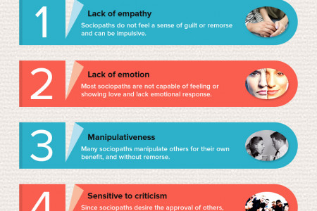 The Top 5 Characteristic of A Sociopath  Infographic