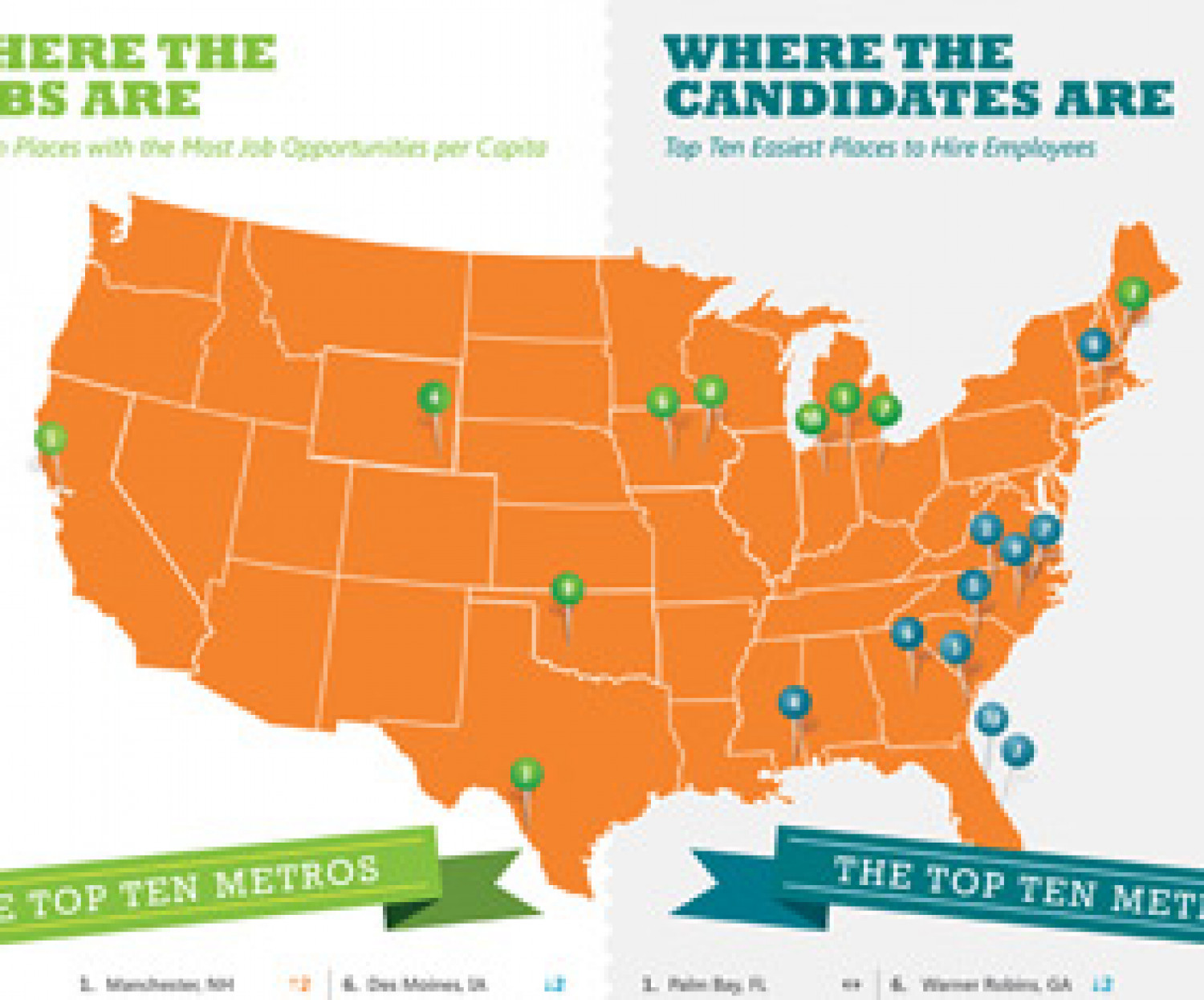 The Top 50 Places to Find A Job & The 50 Easiest Places to Make A Hire Infographic