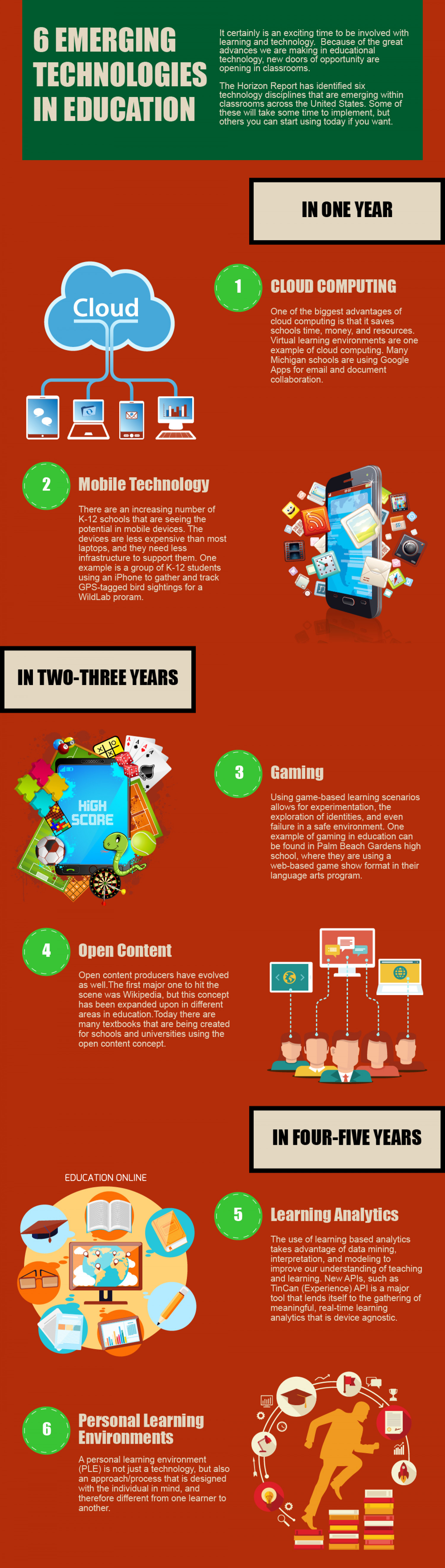 The Top 6 Emerging Technologies in K-12 Education Infographic