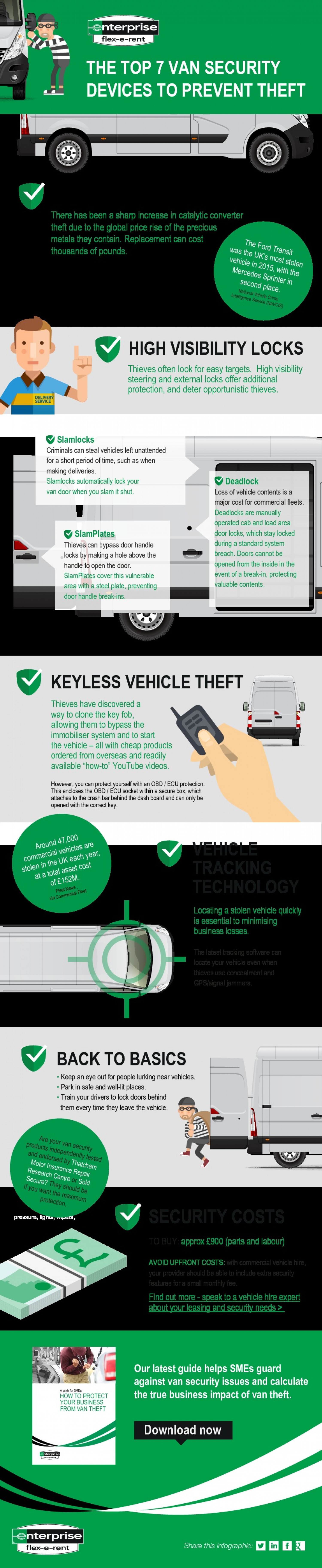 The Top 7 Van Security Devices to Prevent Theft Infographic
