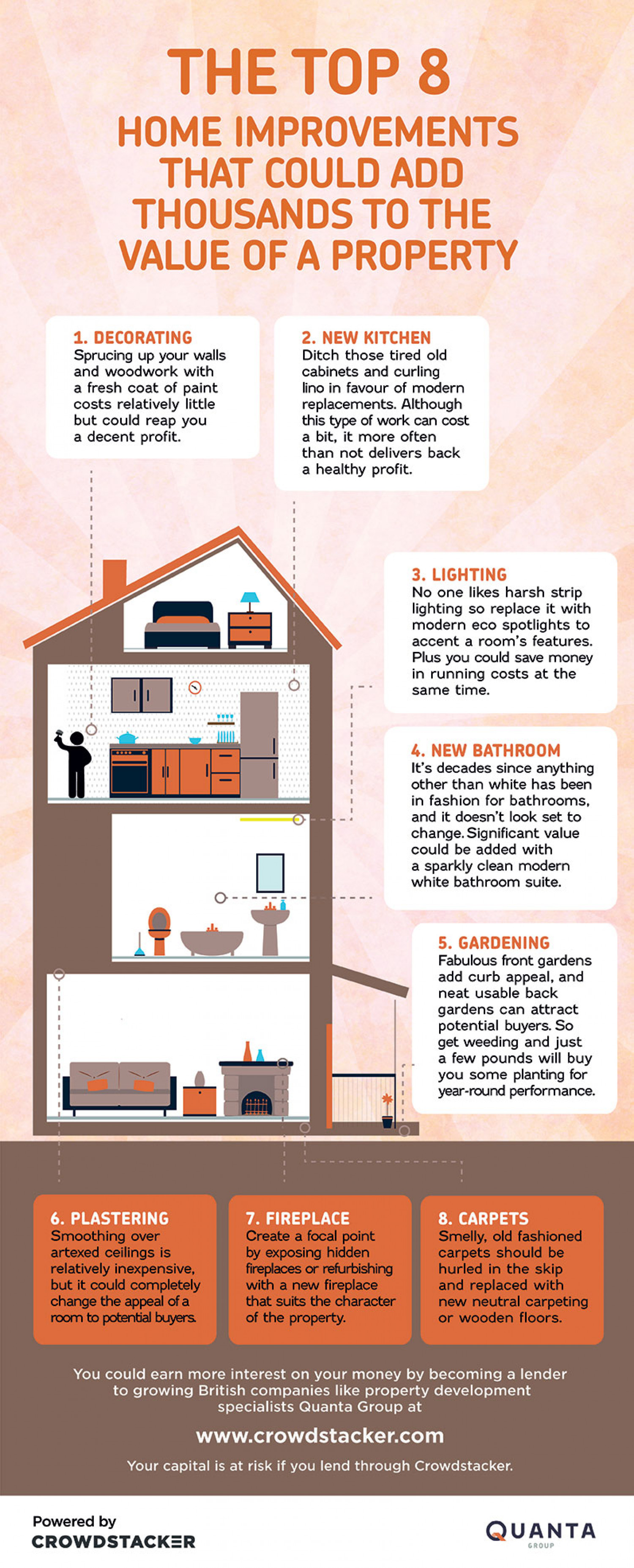 The Top 8 Home Improvements That Could Add Thousands To Value Of A Property Infographic