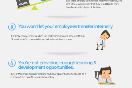 The Top 9 Reasons Your Millennial Employees Will Leave in 2015 Infographic