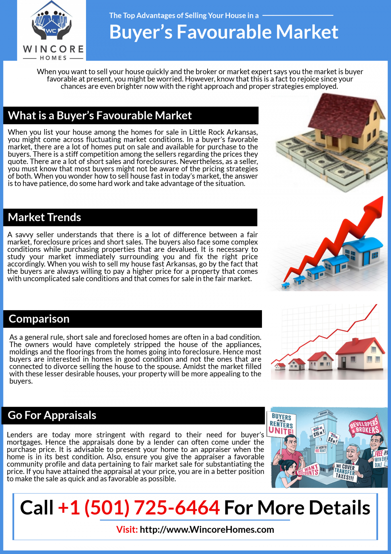 The Top Advantages of Selling Your House in a Buyer's Favourable Market - WinCoreHomes Infographic