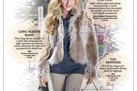 The Top Fashions of the Winter Infographic