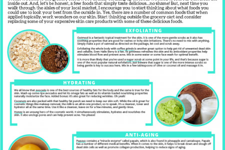 The Top Foods to Feed the Skin Infographic