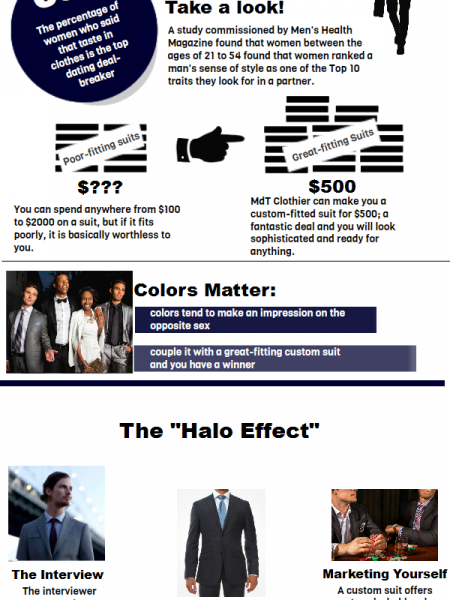 The Top Reasons to Buy a Custom Tailored Suit...Today! Infographic