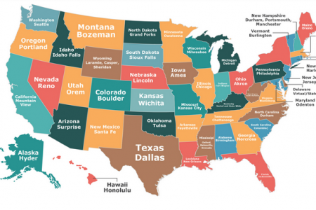 The Top Startup Incubators & Accelerators in Each State Infographic