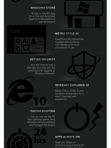 The Top Ten Features of Windows 8 Infographic