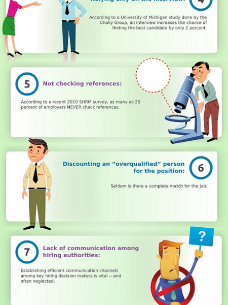 The Top Ten Screening Mistakes by Recruiters Infographic