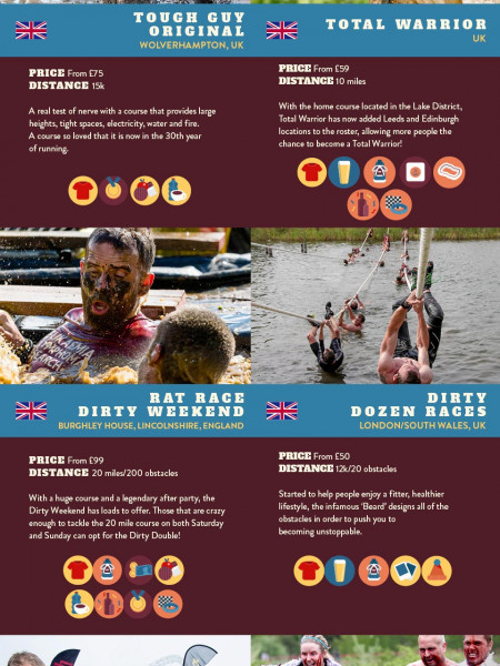 The Tough Events Bucket List Infographic