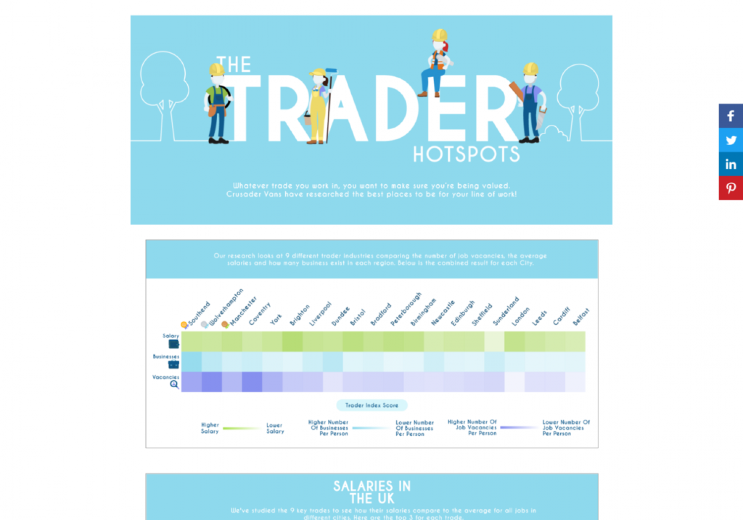 The Trader Hotspots Infographic