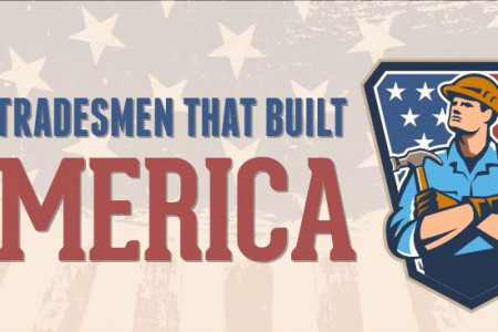 The Tradesmen That Built America Infographic