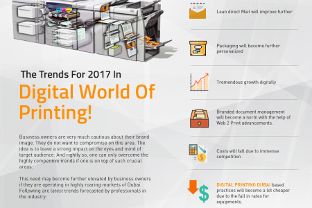 The Trends For 2017 In The Digital World Of Printing! Infographic