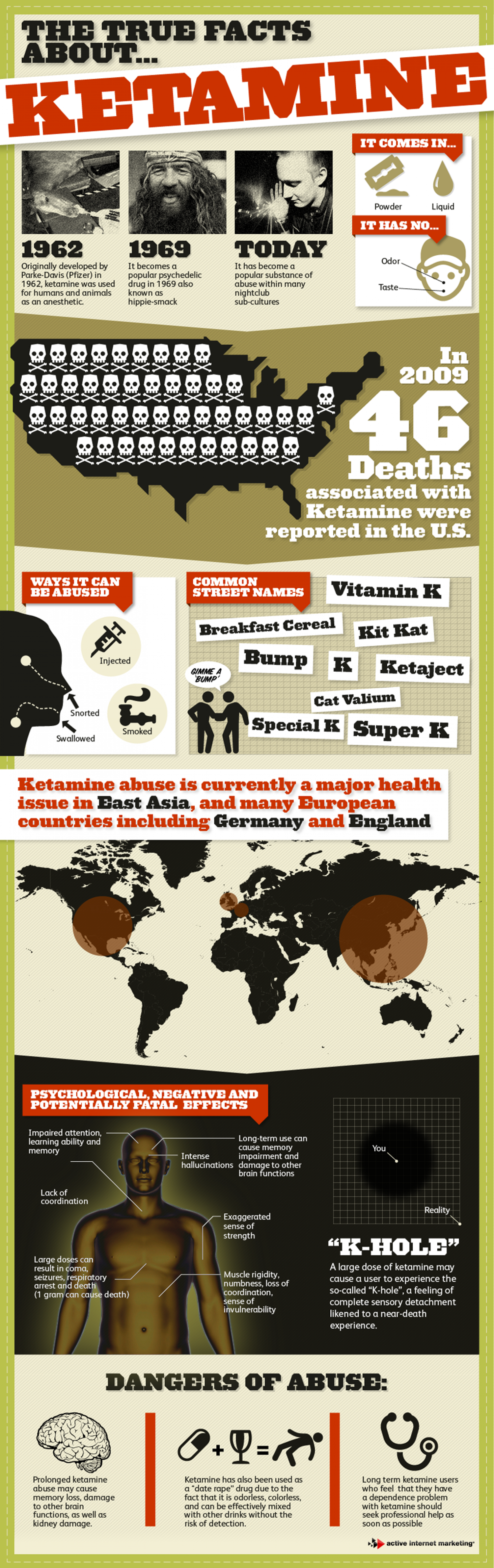 The True Facts About Ketamine Infographic