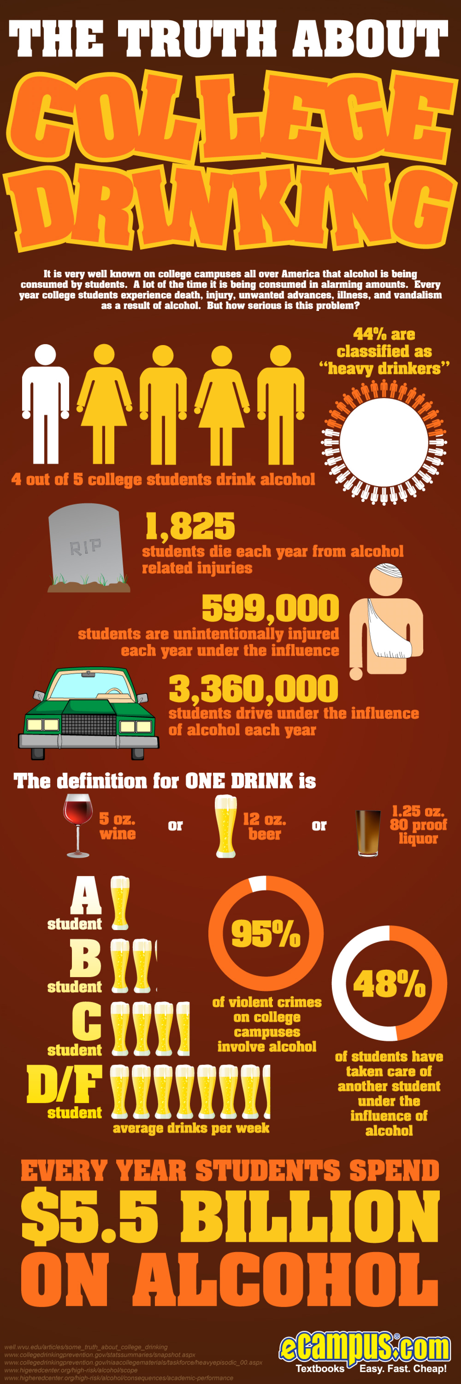The Truth About College Drinking Infographic