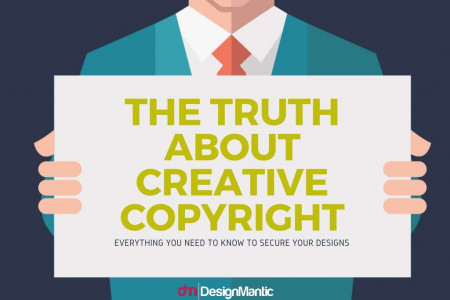 The Truth About Creative Copyright Infographic