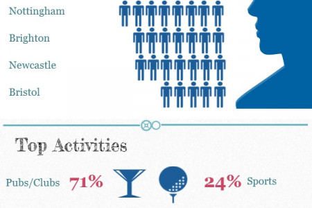 The Truth About Hen & Stag Parties Infographic