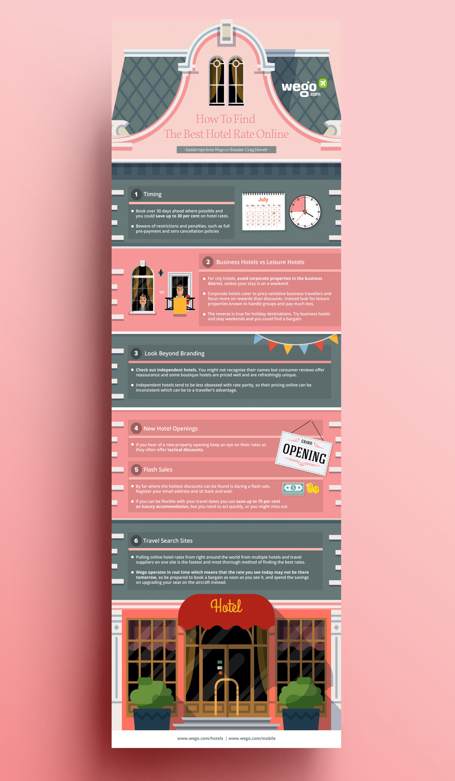 The truth about hotel rate parity Infographic
