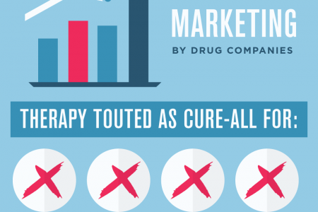 The Truth about Testosterone Therapy Infographic