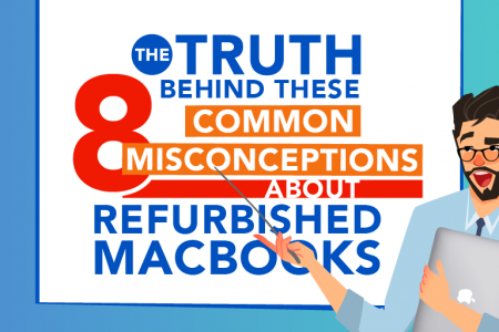 The Truth Behind These 8 Misconceptions About Refurbished MacBooks Infographic