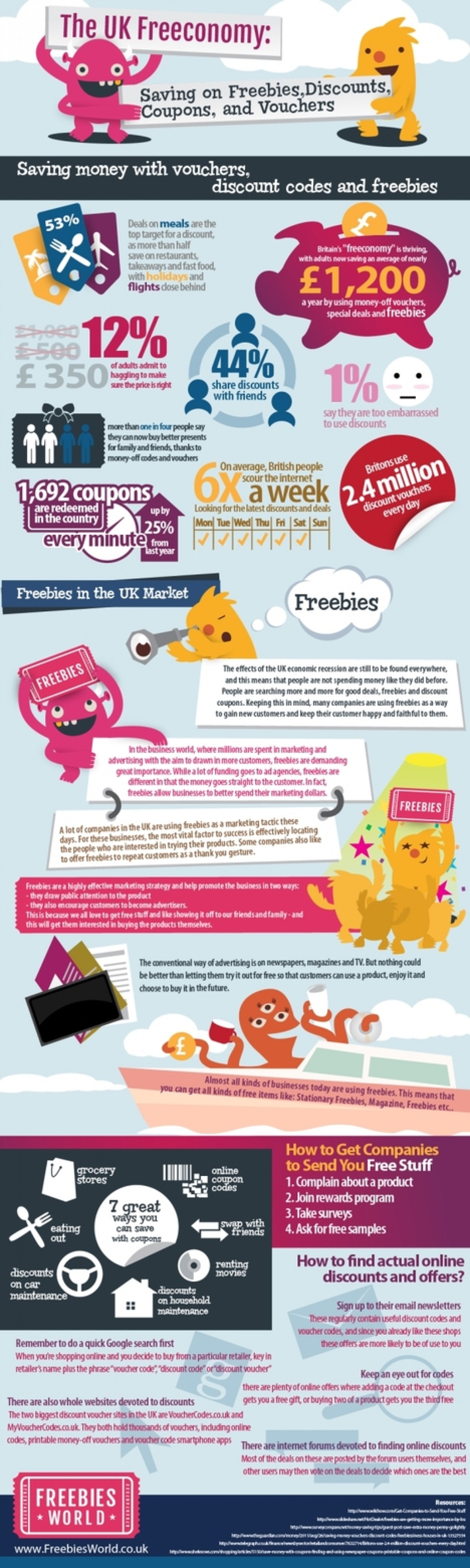 The UK Freeconomy Infographic