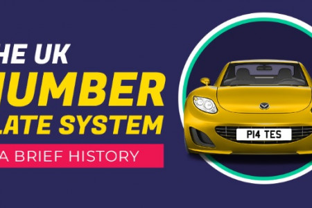 The UK Number Plate System A Brief History Infographic