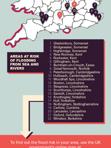 The UK's Most at Risk Flood Regions Infographic