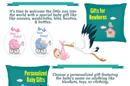 The Ultimate Baby Gift Guide Infographic