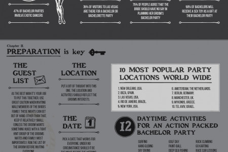 the-ultimate-bachelor-party-survival-gui