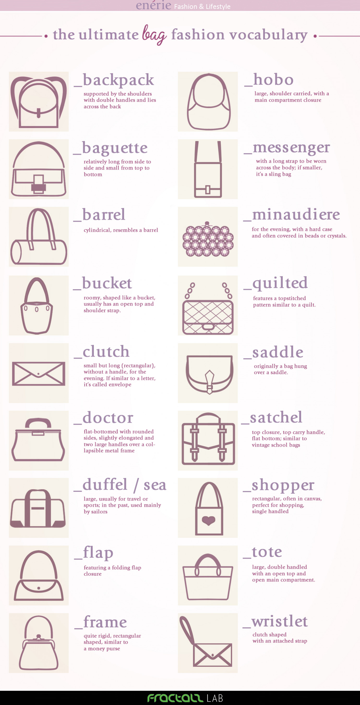 The Ultimate BAG Vocabulary Infographic