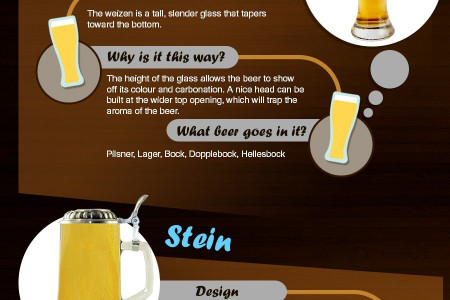 The Ultimate Beer Glass Guide Infographic