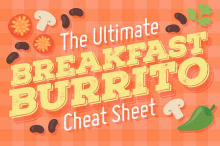 The Ultimate Breakfast Burrito Cheat Sheet Infographic