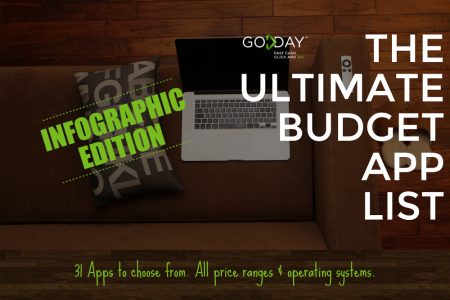 The ULTIMATE Budget App List Infographic