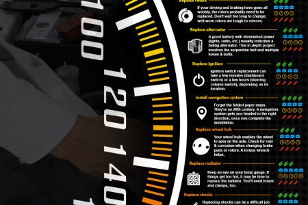 The Ultimate Car Repair Cheat Sheet Infographic