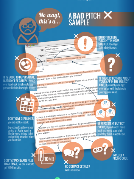 The Ultimate Cheat Sheet For Getting iPhone App Reviews On Top Blogs Infographic