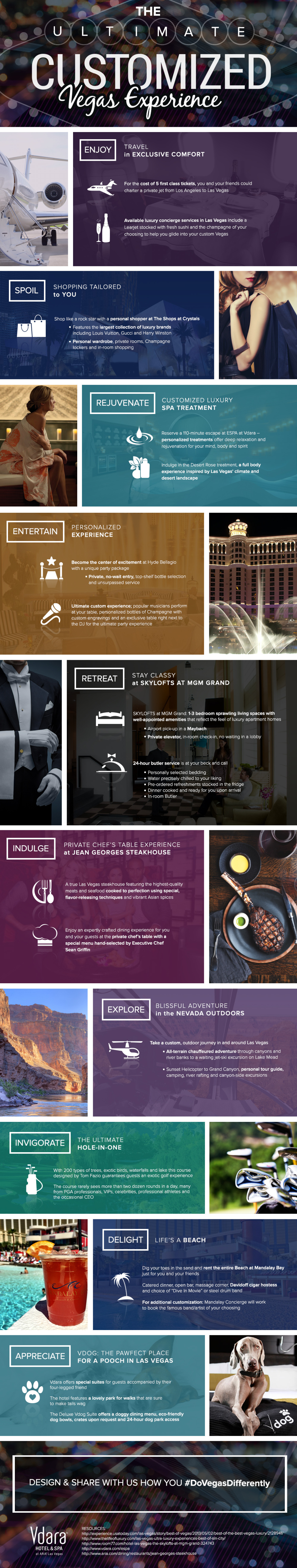 The Ultimate Customized Vegas Experience Infographic