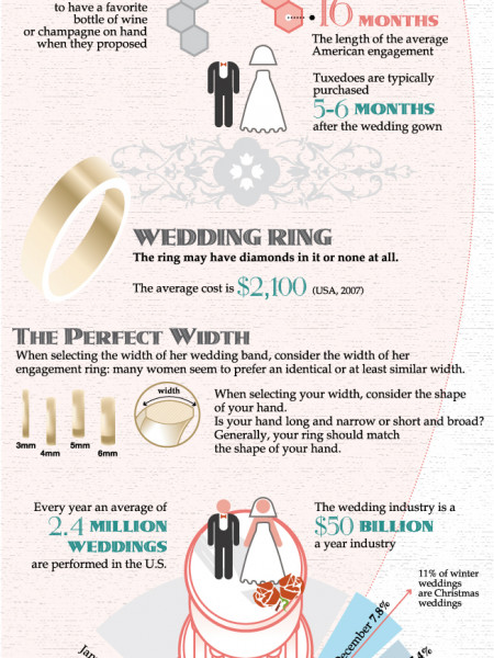 The Ultimate Engagement and Wedding Ring Guide Infographic