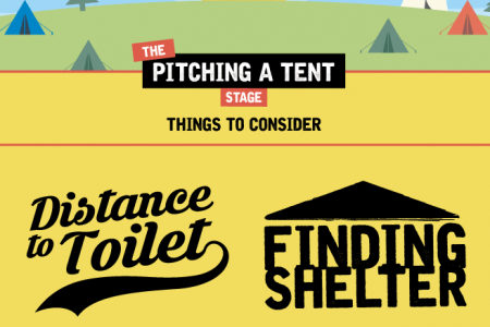 The Ultimate Festival Camping Guide Infographic