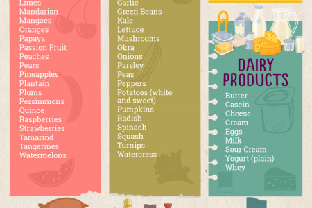The Ultimate Gluten Free Guide Infographic