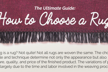 The Ultimate Guide : How to Choose a Rug Infographic