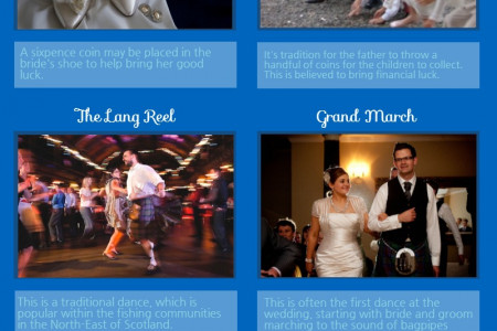 The Ultimate Guide to a Traditional Scottish Wedding Infographic