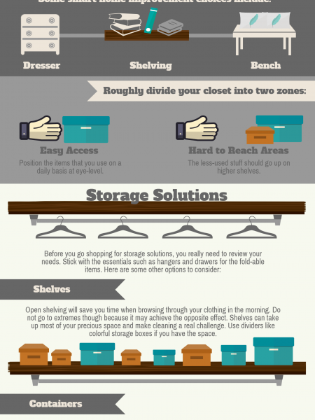 The Ultimate Guide to Achieving an Organized Closet Infographic
