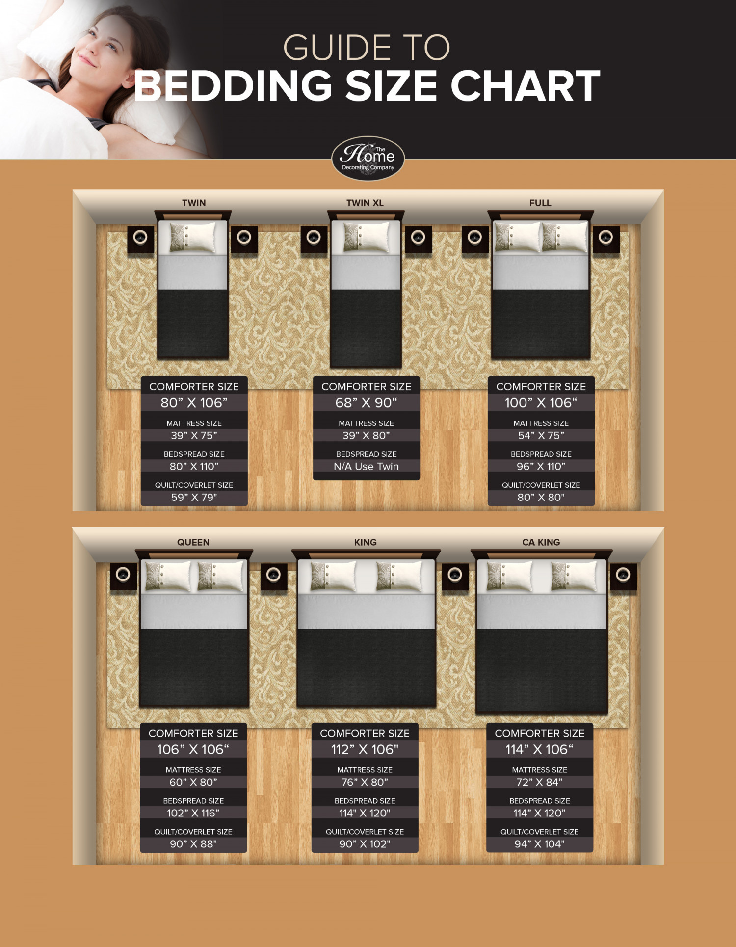The Ultimate Guide to Bedding Size Chart Infographic